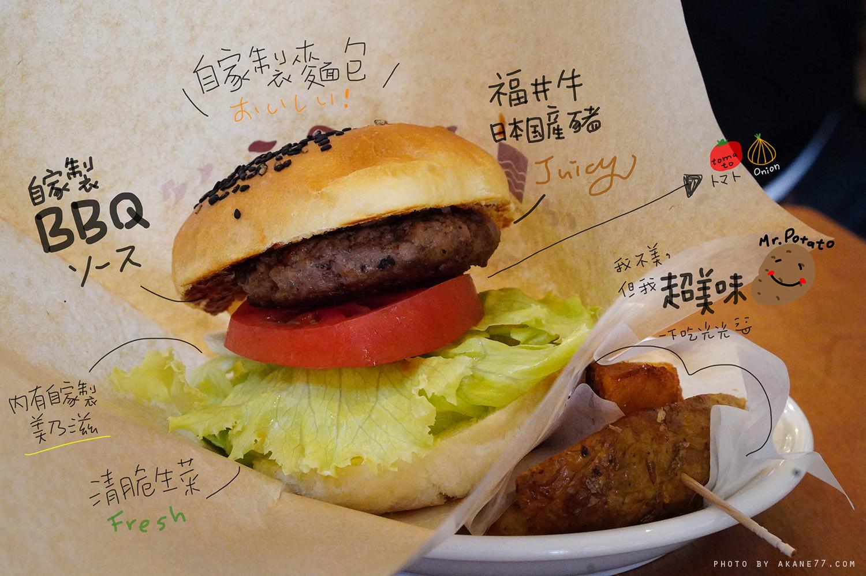 福井美食 三國湊座漢堡